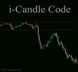 i-Candle Code Indicator