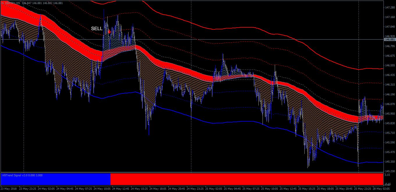 V2 elite trading systems