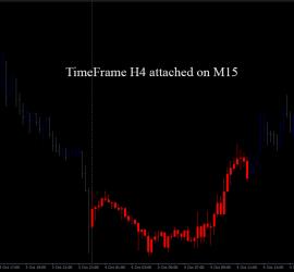 GBPUSDM15_single timeframe